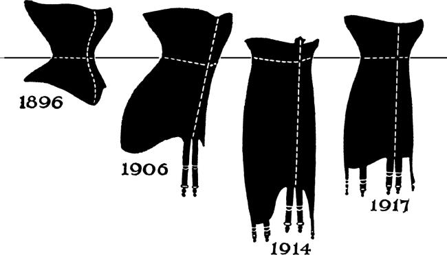 Corset Evolution